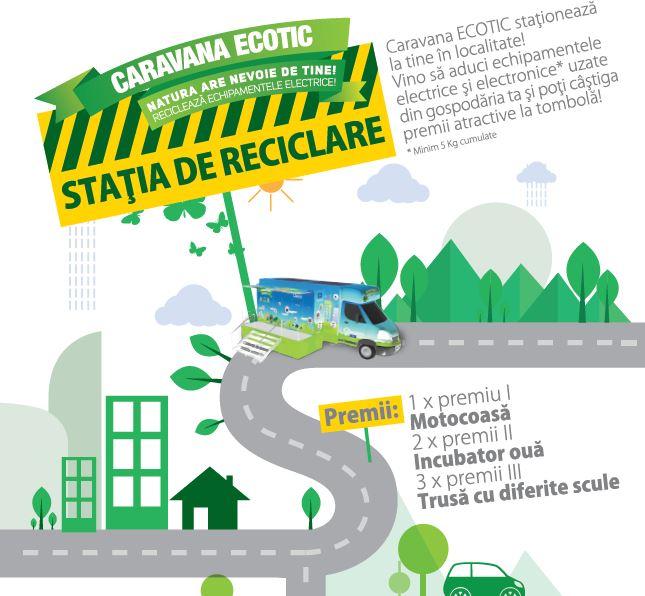 Bilant al Statiei de Reciclare din judetul Iasi: 11.575 de participanti si 15 tone DEEE colectate