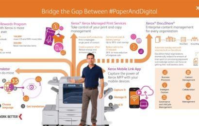 Xerox lansează o nouă soluție la Internet & Mobile World 2016