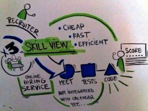skillview_idea-challenge