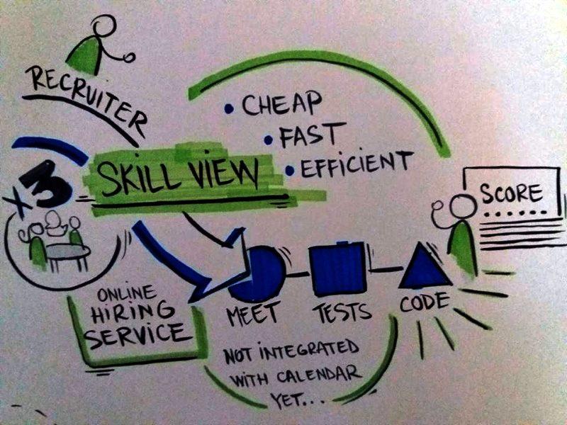 Idea Challenge by Imprezzio și-a stabilit câștigătorii
