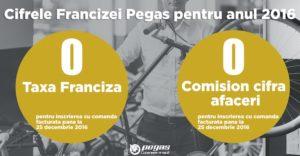 cifre-franciza-pegas-full