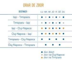 orar-blue-air