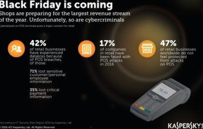 Kaspersky Lab: Înșelătorii de Black Friday: Atacurile de phishing financiar cresc în perioada sărbătorilor de iarnă
