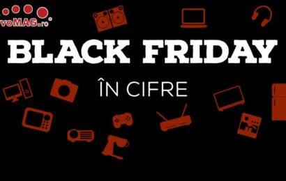 evoMAG: Am livrat deja peste 70% dintre comenzile de Black Friday