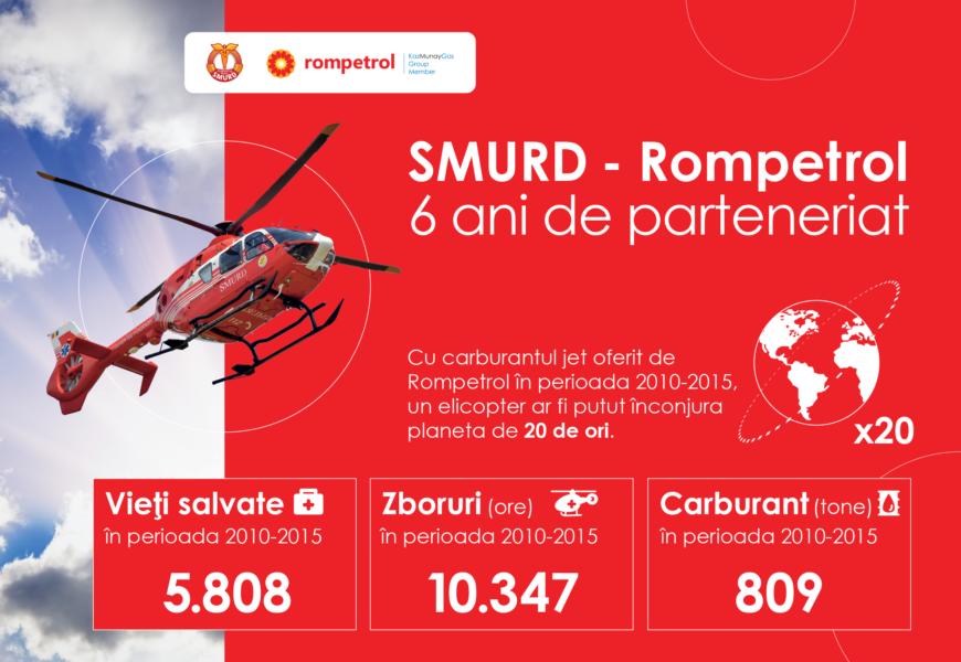 Rompetrol continua parteneriatul cu Fundatia pentru SMURD