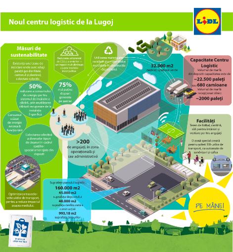 lidl_centru-logistic