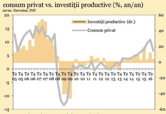 Banca Transilvania: 2016, anul creșterii costului de oportunitate