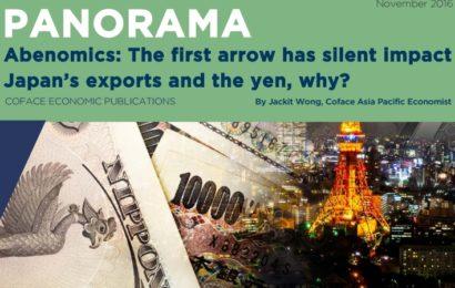 Coface: De ce deprecierea yenului nu a mărit volumul exporturilor de mărfuri