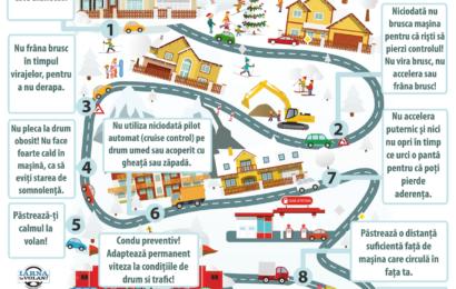 Sondaj: 7 din 10 şoferi au pierdut controlul maşinii pe gheaţă/zăpadă, măcar o dată