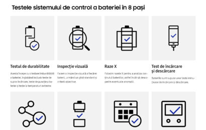 Samsung a anunțat cauza incidentelor Galaxy Note 7