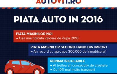 AUTOVIT: Piața auto a avut cel mai bun an
