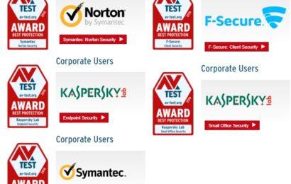 Kaspersky Lab obține mai multe premii de la AV-TEST