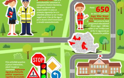 """Programul """"Drum sigur – ABCdar rutier""""  urmat de peste 650 de elevi"""