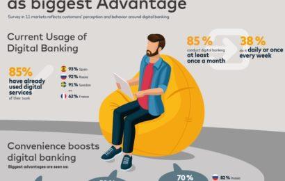 Mastercard: 6 din 10 europeni cred că digitalizarea industriei bancare le face viața mai ușoară