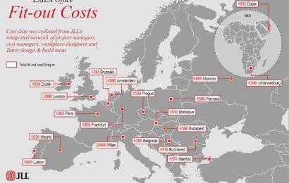 JLL: Companiile alocă până la 800 euro/mp pentru amenajarea birourilor