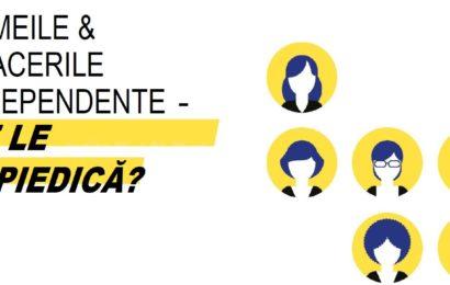 STUDIU: 67% dintre femeile din România visează să aibă propria afacere