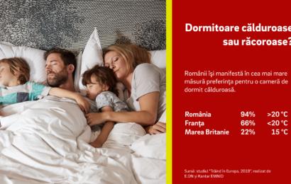 Studiu E.ON: Românii vor căldură în dormitor chiar şi vara