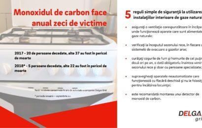 Delgaz Grid: Cinci sfaturi simple care vă pot feri de intoxicarea cu monoxid de carbon